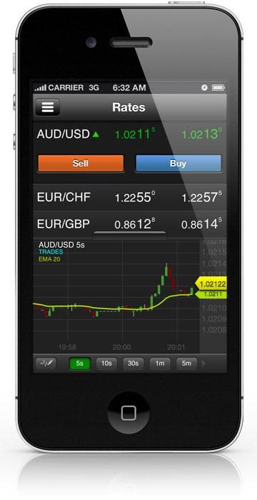 Скачать форекс для смартфонов symbian forex советник golden profit auto