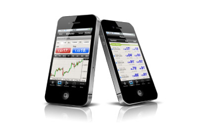 Top forex trading apps