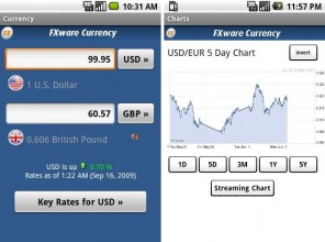 FOREX CH | Forex Trading | Currency Trading | Forex News