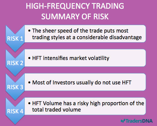 High frequency trading systemic risk