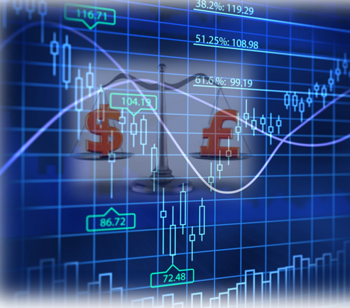Institutional forex trading strategies