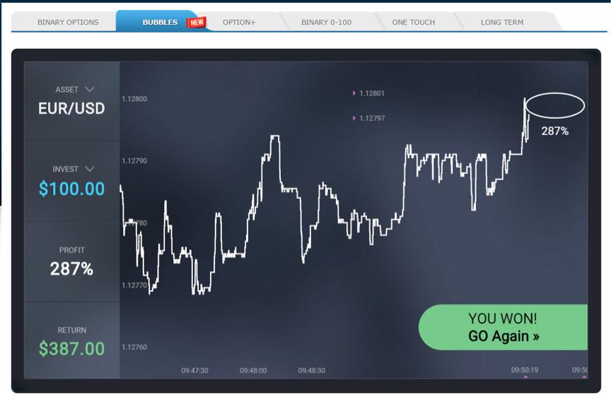 Binary options trading knowledge