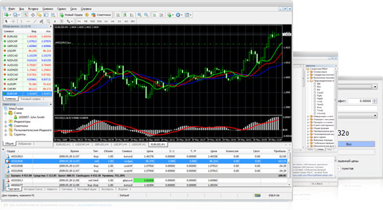 How to Trade Forex Using Metatrader 4 - tradersdna - resources for traders/investors for Forex ...