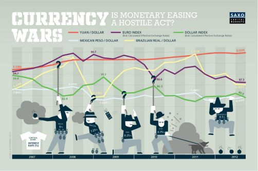 currency-wars-chart.jpg