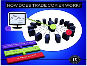 How Does Trade Copier Work