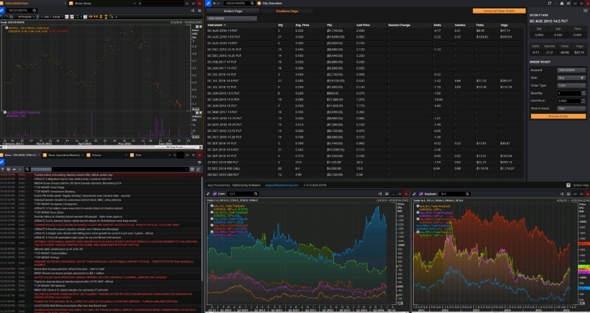 trading sentiment dashboard, reuters