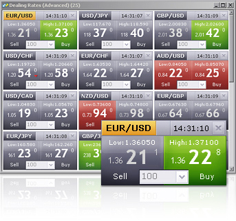 forex-currency-market