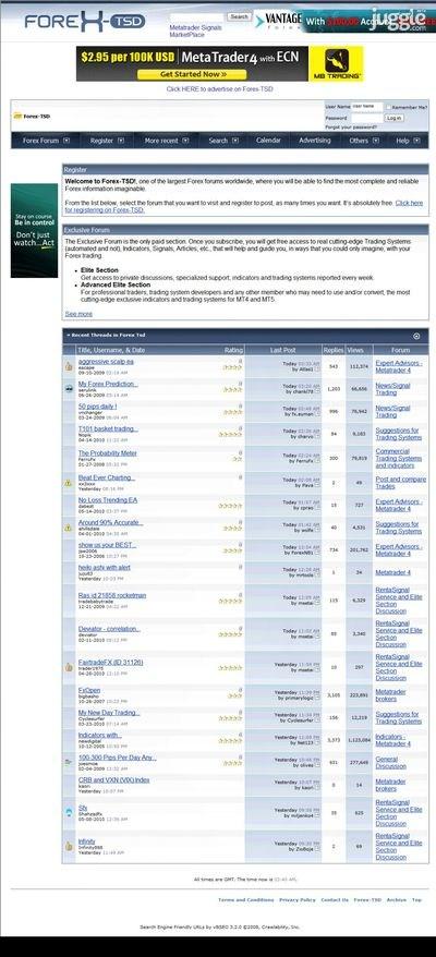 Best forex forums list