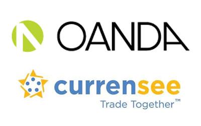 Does oanda trade bitcoins