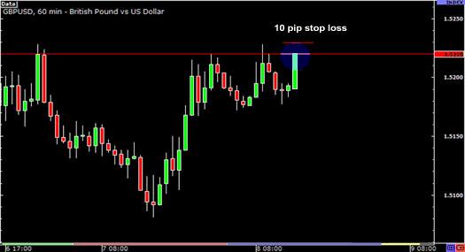 equity stop1