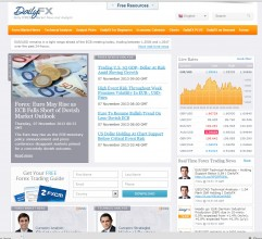 DailyFX, the site started by Prosser during his time at FXCM