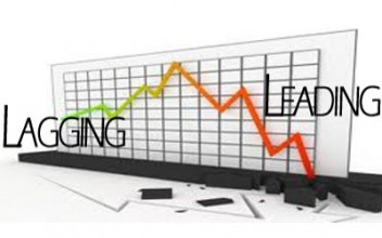 Leading indicators list forex