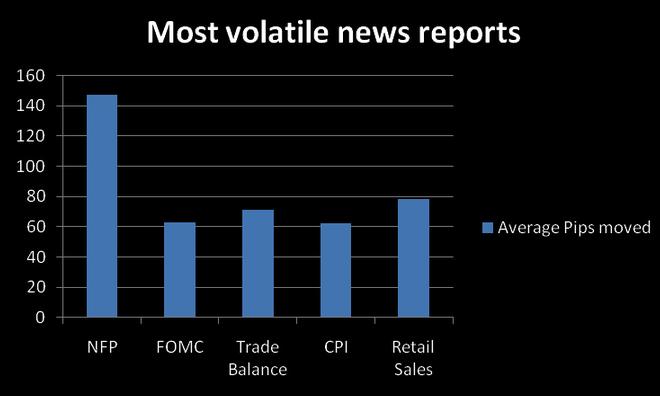 volatility-news-reports