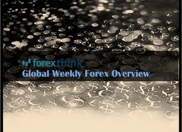 Traders DNA Weekly Forex overview