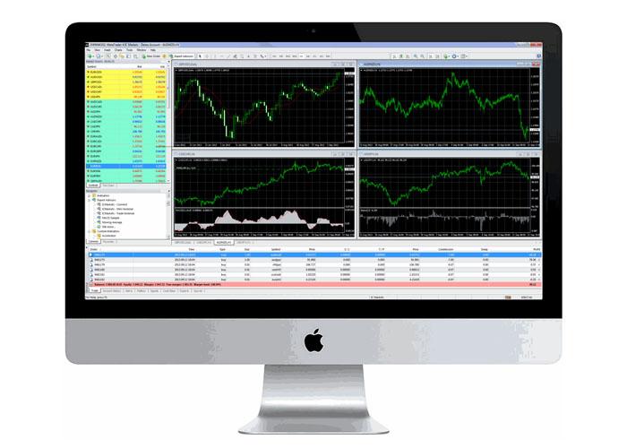 mt4-mac-forexthink