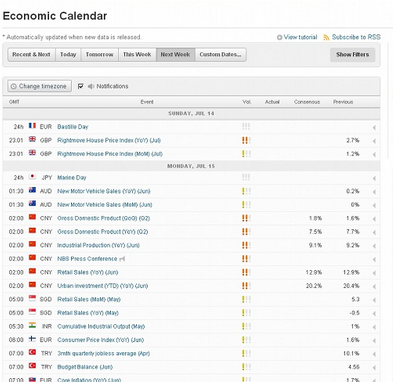 economic calendar source fxstreet