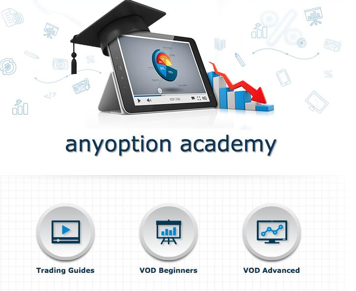 copy trading anyoption