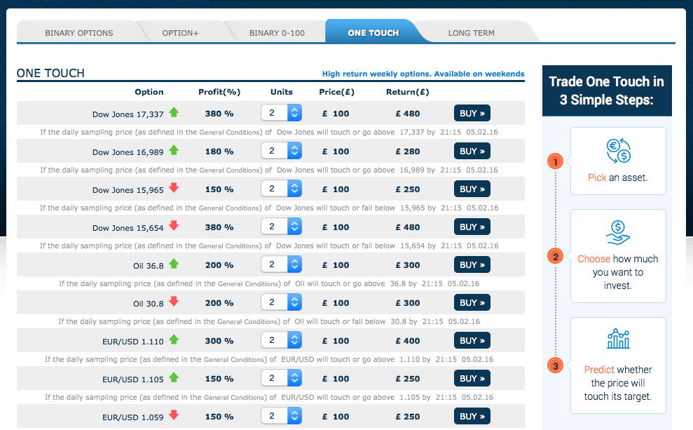 anyoption one touch binary option