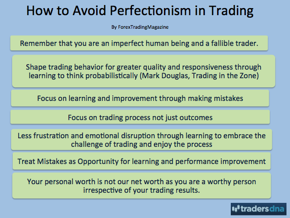 perfectionism in trading