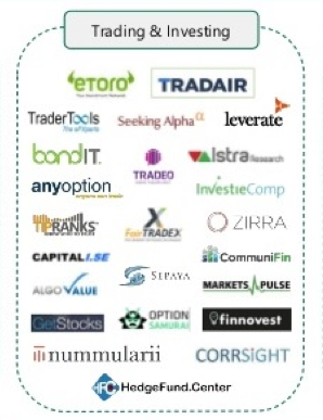 Fintech Companies in Trading, Anti Fraud, Blockchain