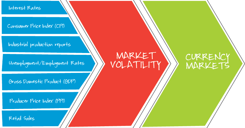 Forex Trading Fundamental Analysis, tradersdna
