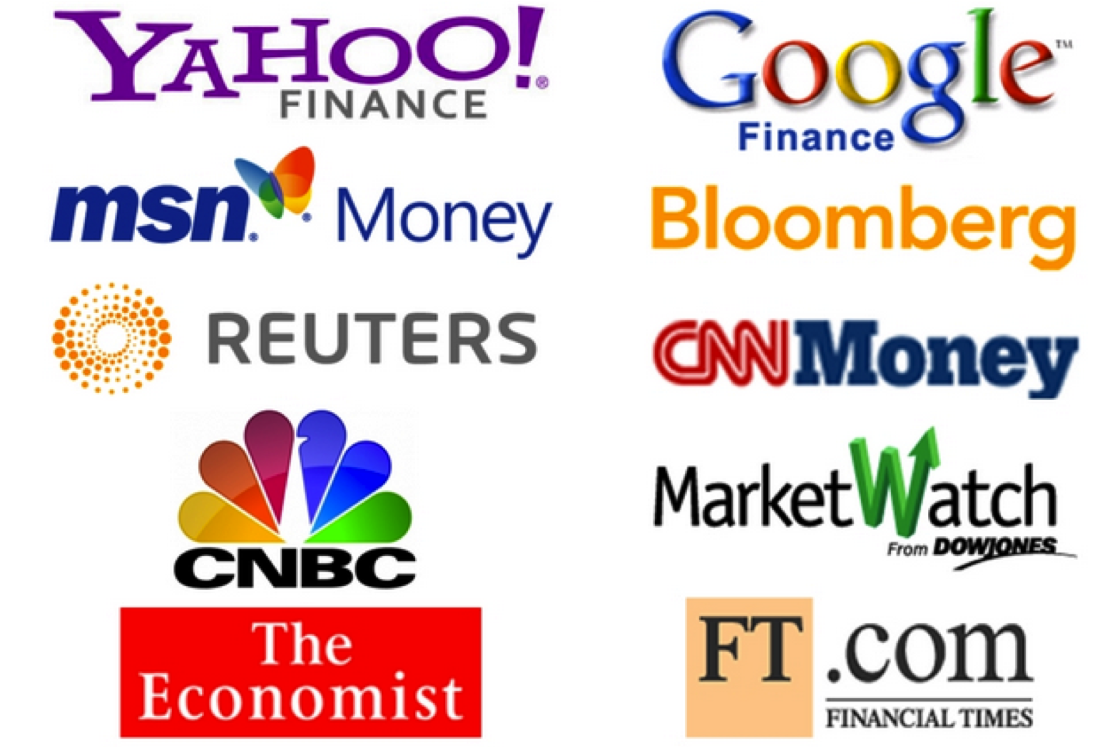 top 10 financial news website worlwide