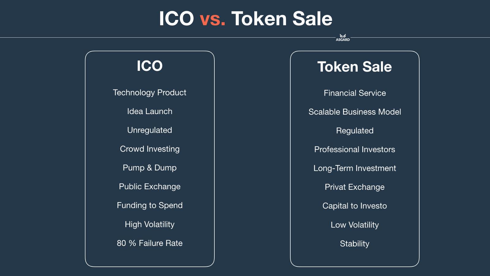 ICO vs Token Sale