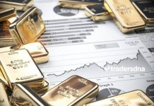 gold, gold etf, gold price, gold price 2021
